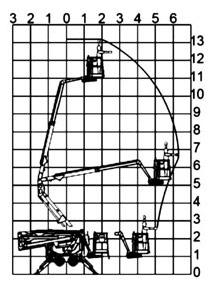 Schemat zasięgu pracy LEGUAN 130